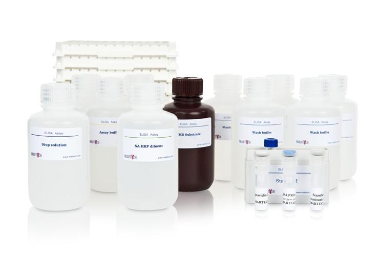 Kit de ELISA Pro Apolipoproteínas Mabtech